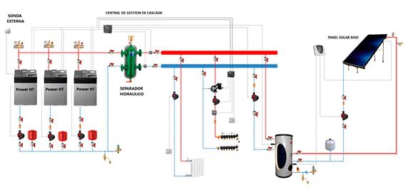 Triangular agua caliente y calefacci n central con calderas de condensaci n power ht - Sistema de calefaccion central ...